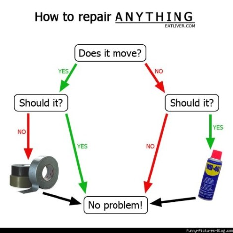 3595-How-to-repair-anything