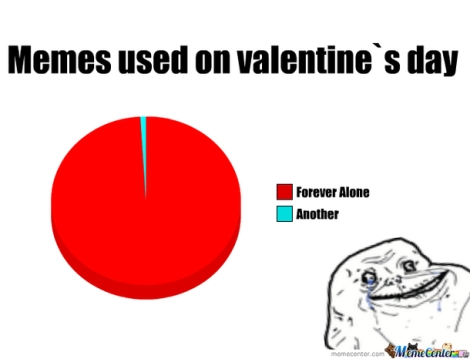 65-funny-valentines-day-memes-6512-62